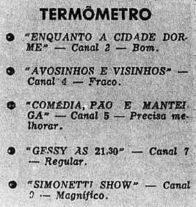 Última Hora - 1963