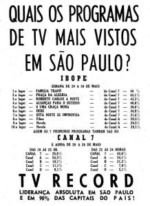O Estado de S. Paulo - 1968